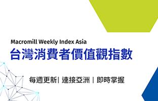 【東方線上】全新合作! 台日市場研究攜手 台灣消費者行為價值觀調查每週遞送